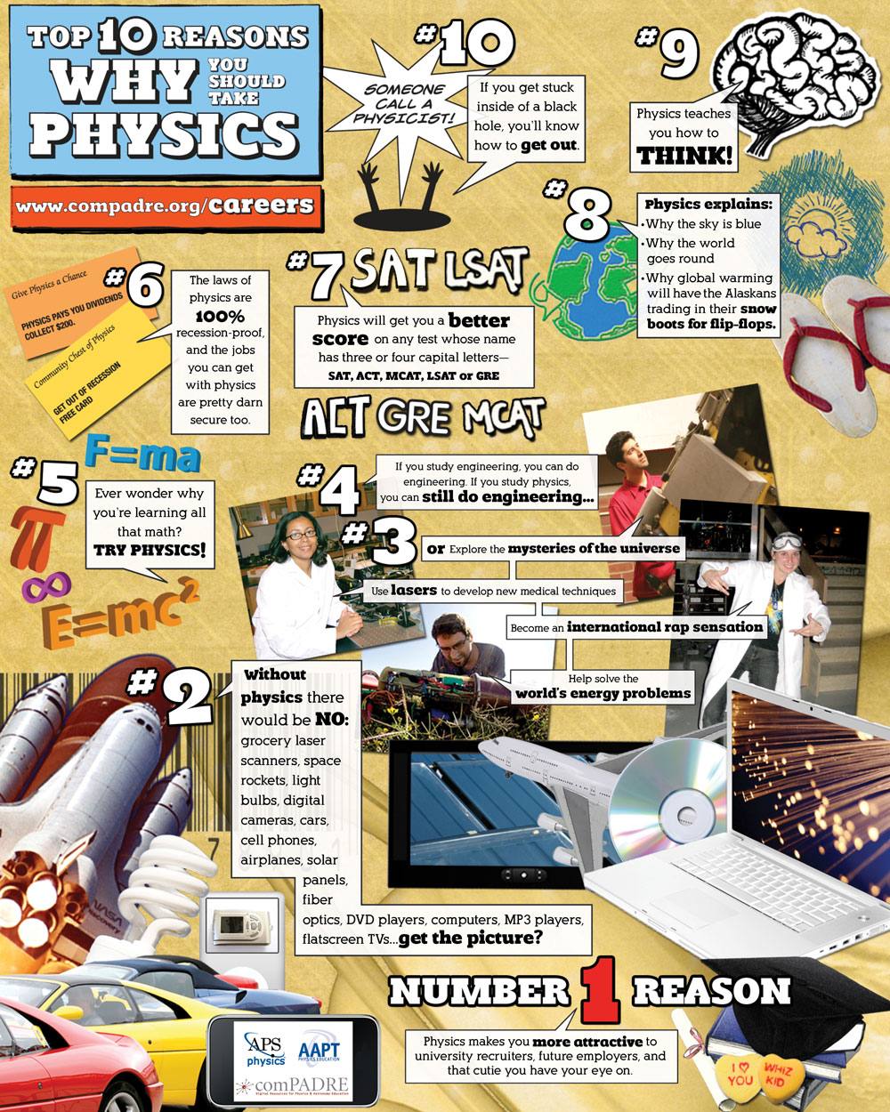 What are the best websites to learn physics, maths and ...