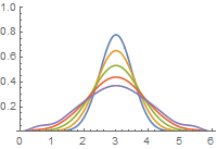 PICUP Exercise Sets: Quantum Dynamics in 1D with a Series Solution