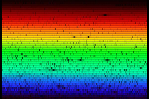 Spectra image