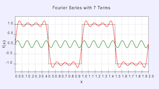 Ill 16 5: Intro to Fourier Series