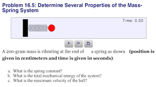 Problem 16 6: Determine Several Properties of the Mass-Spring System
