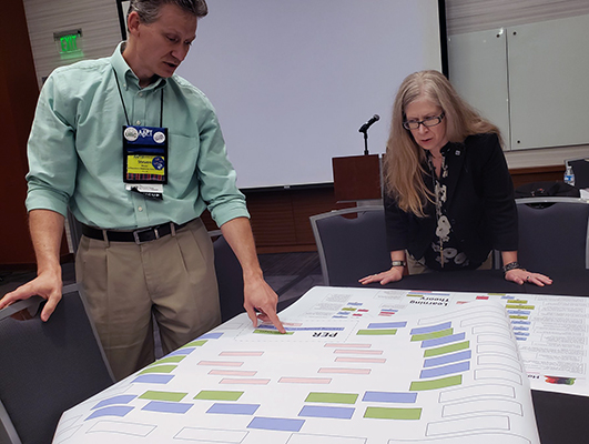 Steve Maier and Beth Cunningham looking at a concept map with colorful rectangles