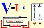 Phet Simulation Ohm S Law